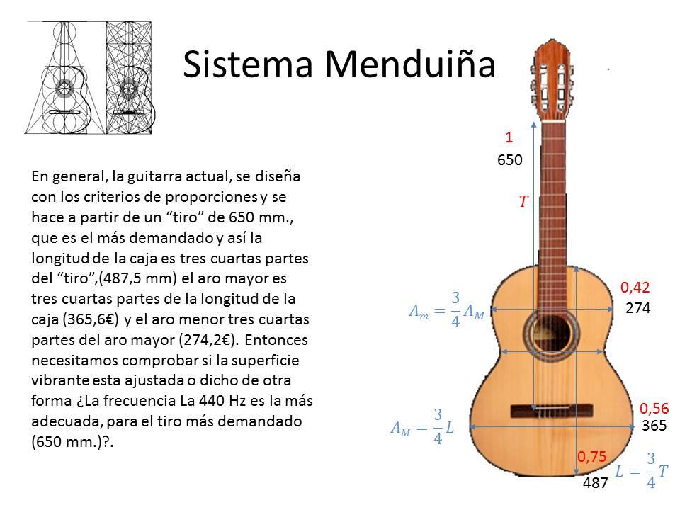 Cithara hispanica : Proporciones áureas en la guitarra clásica española.