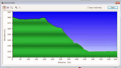 Vertical profile jalan setapak menuju Kampung Naga