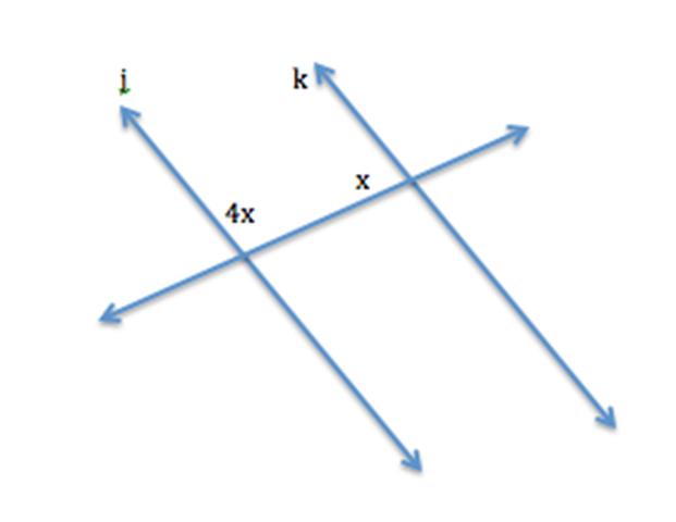 Non Congruent Alternate Interior Angles Alternate Interior Angles