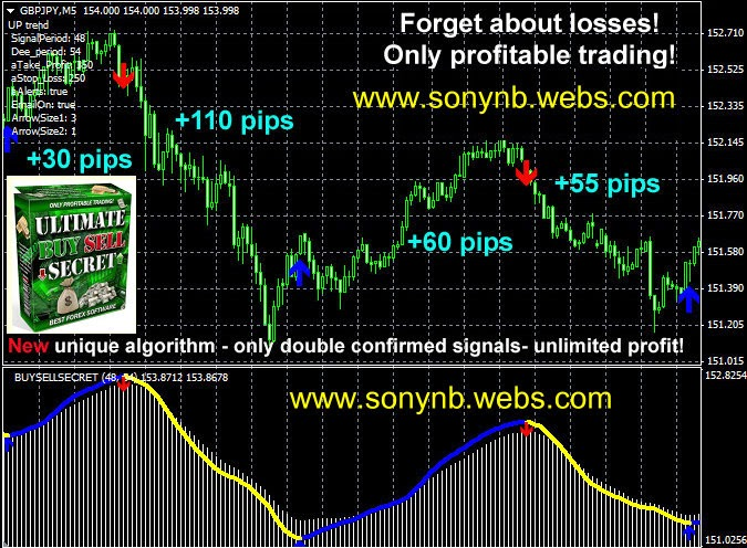 Ultimate buy sell secret software forex