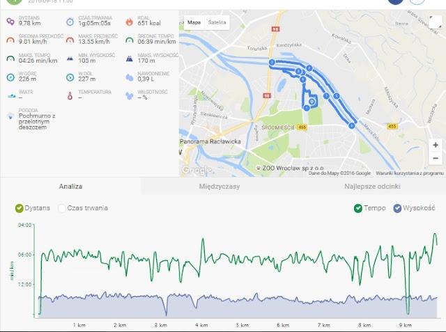 endomondo wynik bieganie