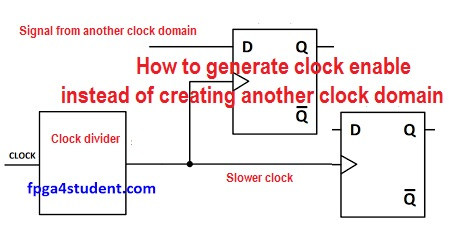 How to generate a clock enable signal instead of creating another clock domain