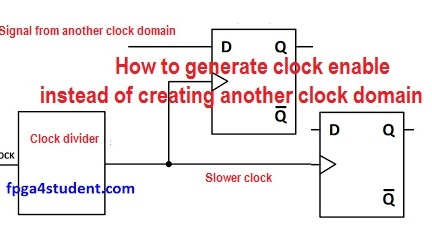 How to generate a clock enable signal - FPGA4student com