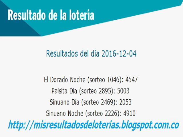 Sistema para ganar la loteria-resultados de la loteria-diciembre-4-2016
