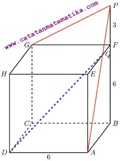 Pembahasan SBMPTN 2017 Matematika Dasar