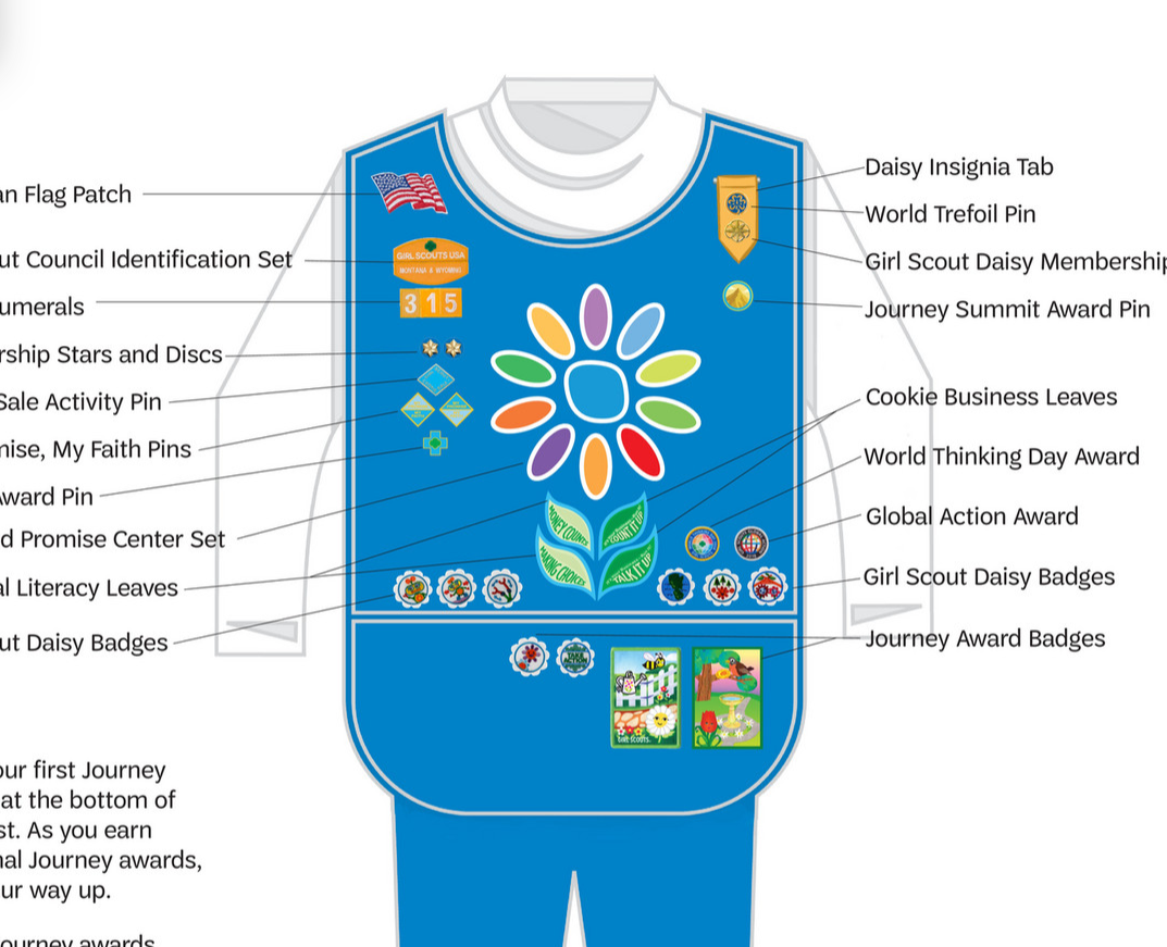 the badge fairy new uniform placement guidlines for girl