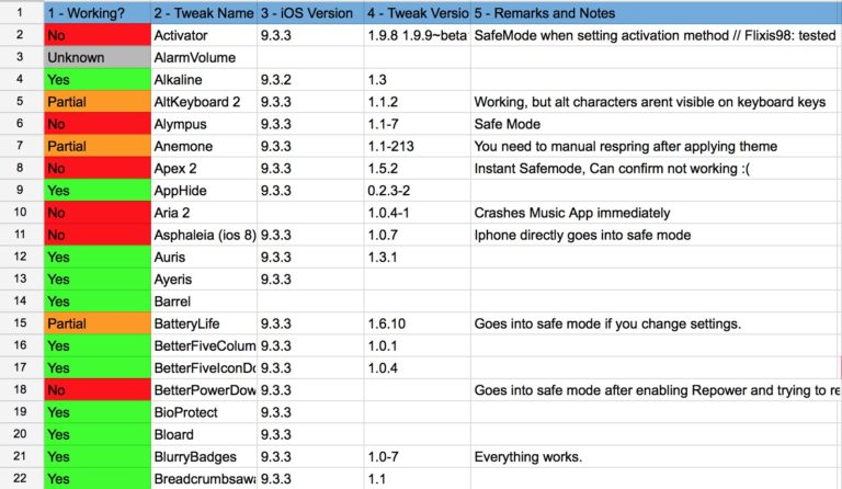Here s list of tweaks compatible with ios 9 3 3 jailbreak - Gifpaper ios 9 ...