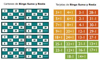 cartones de bingo educativo Eduludik