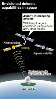 Satelit Pembunuh Satelit