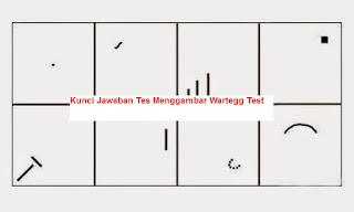 Kunci-Jawaban-Tes-Menggambar-Wartegg-Test