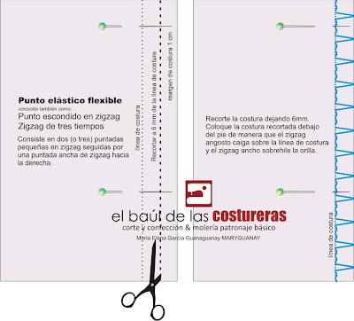 costuras elásticas para trajes de baño y ropa interior Baúl Costureras