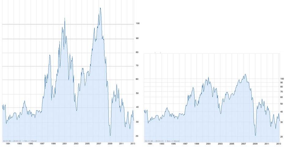 aktienkurs deutsche bank