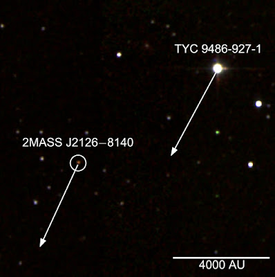 1 trillion kilometres apart: a lonely planet and its distant star