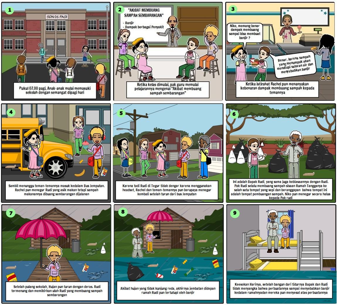 Berbagi Ilmu Dan Pengalaman: Tugas 3: Peng. Animasi