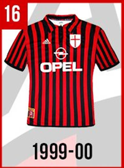 Which Is The Best Worst Here All AC Milan Home Kits In