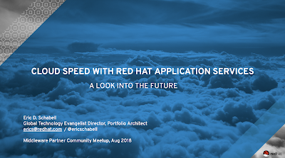 red hat partner community