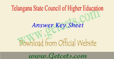 AP ICET Key Paper 2021-2022 Answer Sheet pdf download