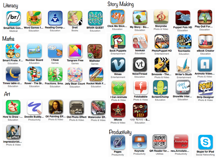 best free educational apps for adults