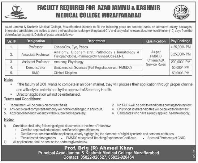 Doctors Jobs in Azad Jammu & Kashmir Medical College