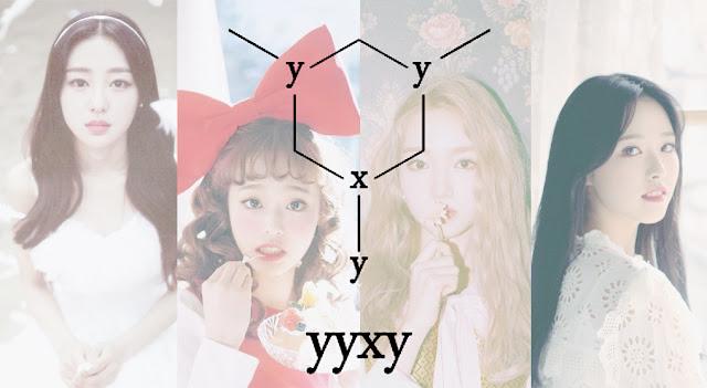 loona yyxy debut unidad unit
