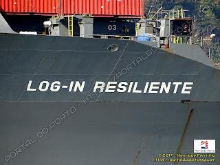 Log-In Resiliente