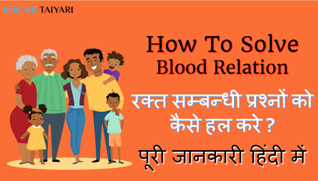 Blood Relation Examples Tips & tricks