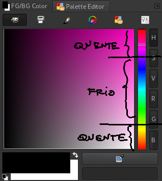Picker Default do Gimp, onde as cores quentes estão localizadas nas extremidades e na parte central as cores frias.