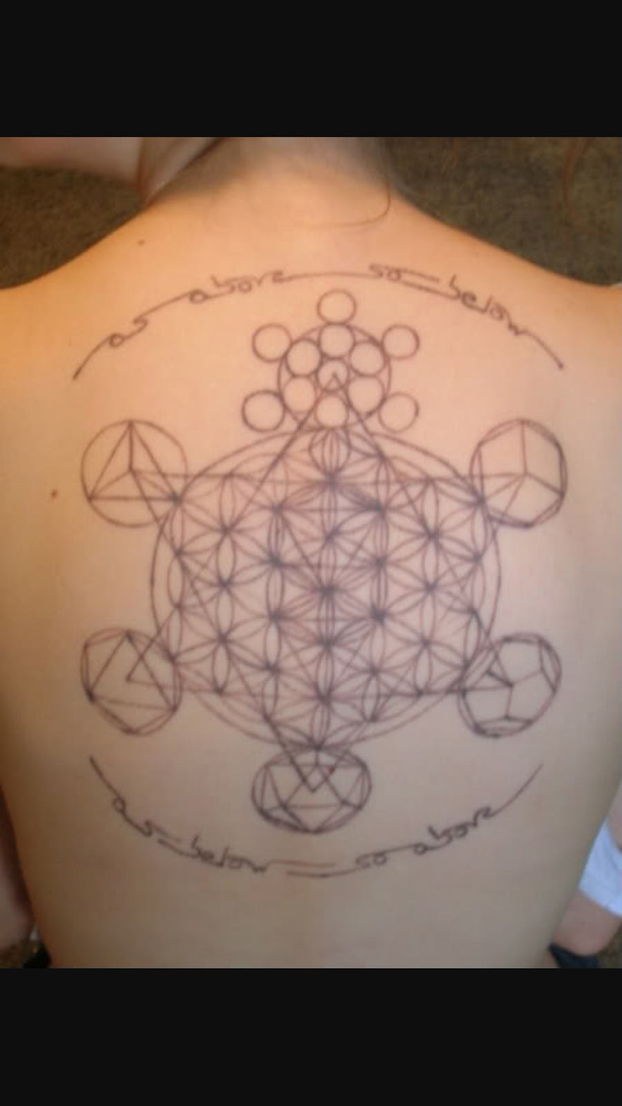 Alchemical Emblems  Occult Diagrams  And Memory Arts  Sacred Geometry Tattoos