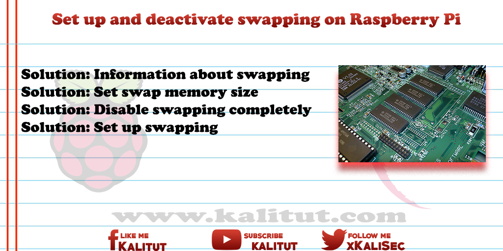 Raspberry Pi swapping