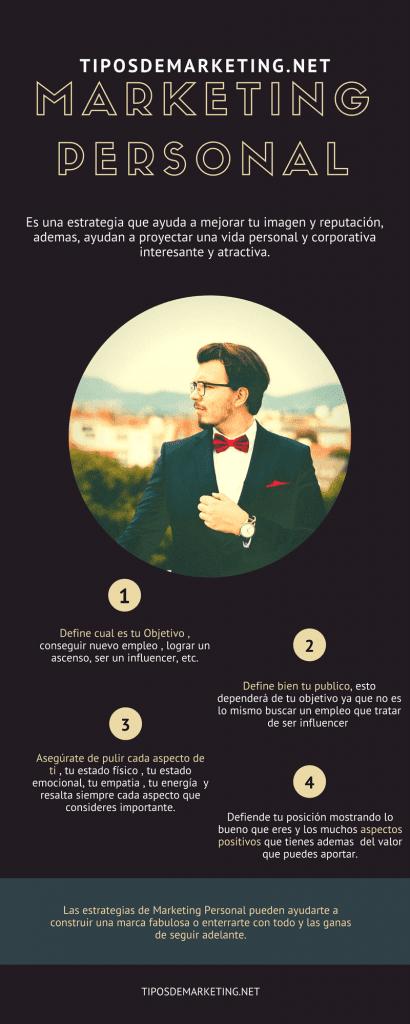 Marketing Personal infografia