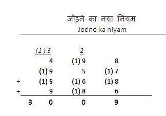 Jodne Ka Niyam in Hindi