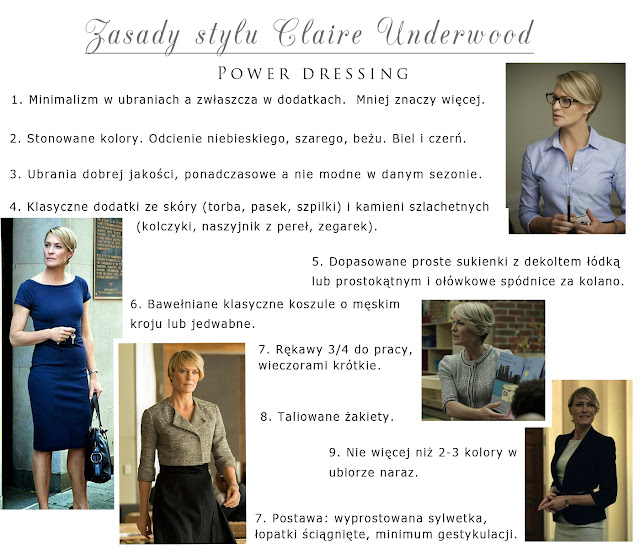 Styl Claire Underwood. Power dressing.