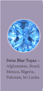 Aquamarine-blue-Gemstones-Vs-Topaz-Blue-Gemstones