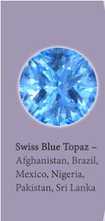 Aquamarine-blue-Gemstones-Vs-Topaz-Blue-Gemstones