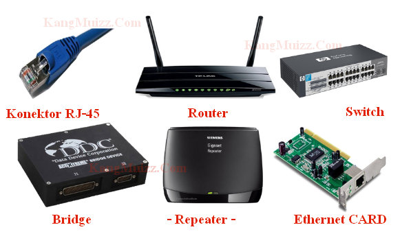 perangkat jaringan komputer dan fungsinya