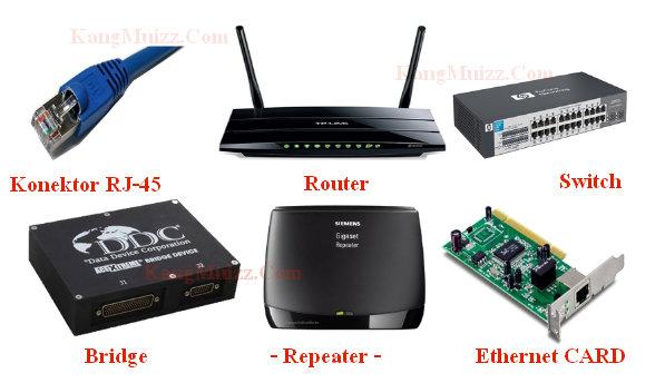 Perangkat Jaringan Komputer Lengkap beserta Fungsinya dan Penjelasannya Perangkat Jaringan LAN Perangkat Jaringan WAN Alat-alat membangun Jaringan LAN