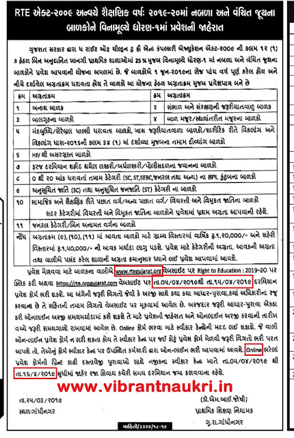 RTE Gujarat Admission Notification Declared 2019:
