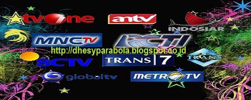 Pasang Antena Tv Yagi