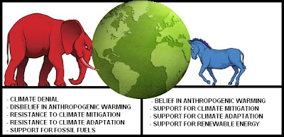 Image result for Republicans and climate change