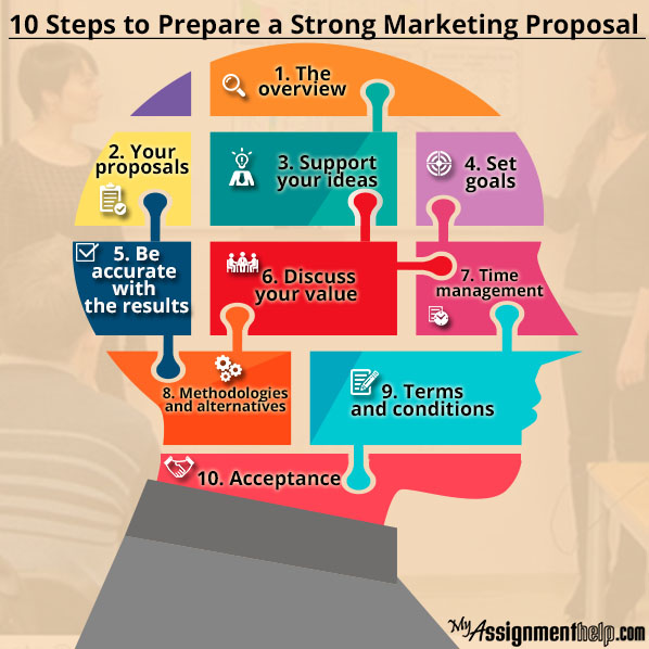 Download Free Marketing Proposal Template Free Templates Download – The Proposal Download Free