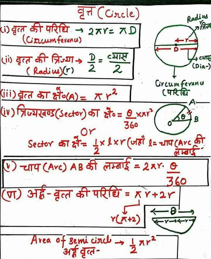 Download Very Important Maths Formulas & GK Handwritten Notes PDF Free