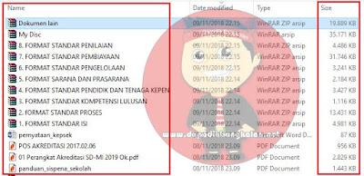Perangkat Akreditasi SD-MI 2019
