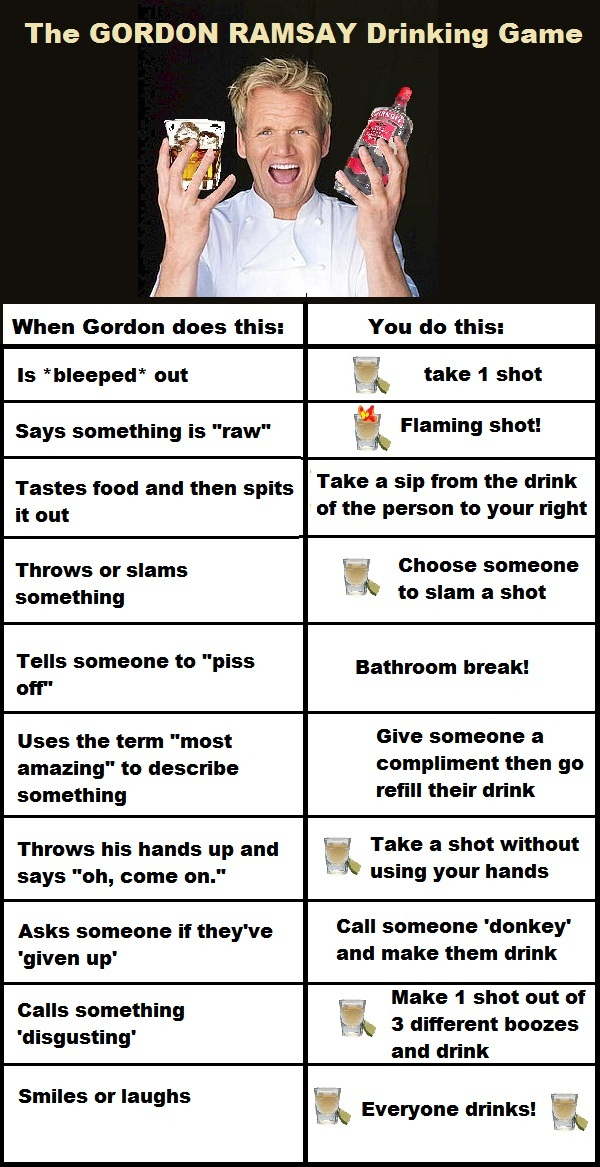 Hells Kitchen Drinking Game