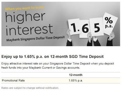 maybank fixed deposit rates in singapore 2018