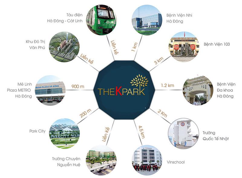 Liên kết vùng dự án The K Park