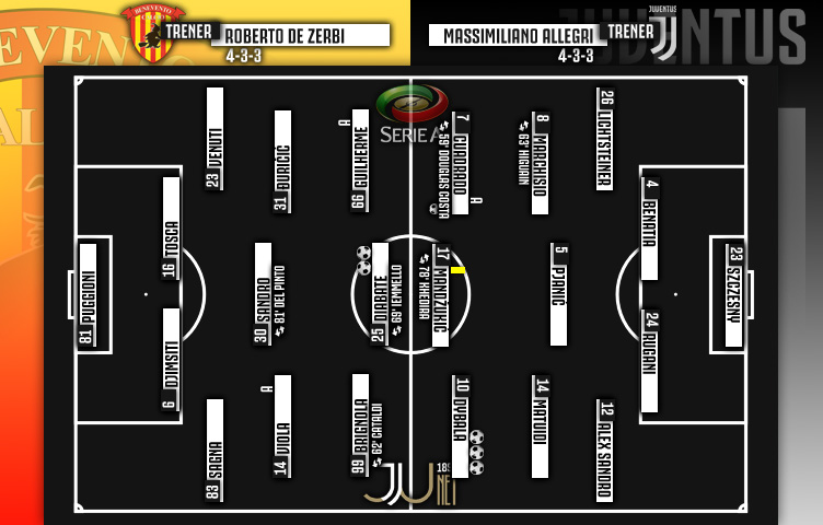Serie A 2017/18 / 31. kolo / Benevento - Juventus 2:4 (1:2)