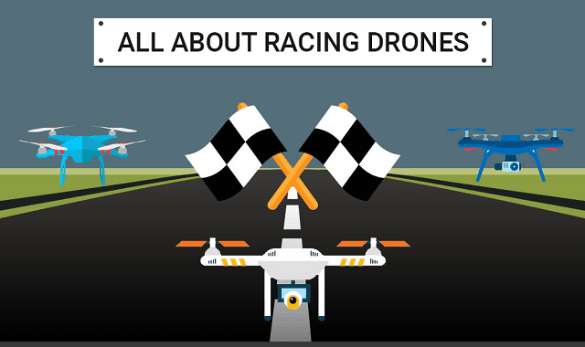 All About Racing Drone