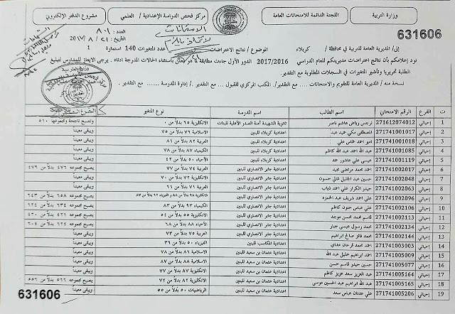 نتائج أعتراضات السادس الأعدادي لمحافظة كربلاء - الدور الأول 2017/2016