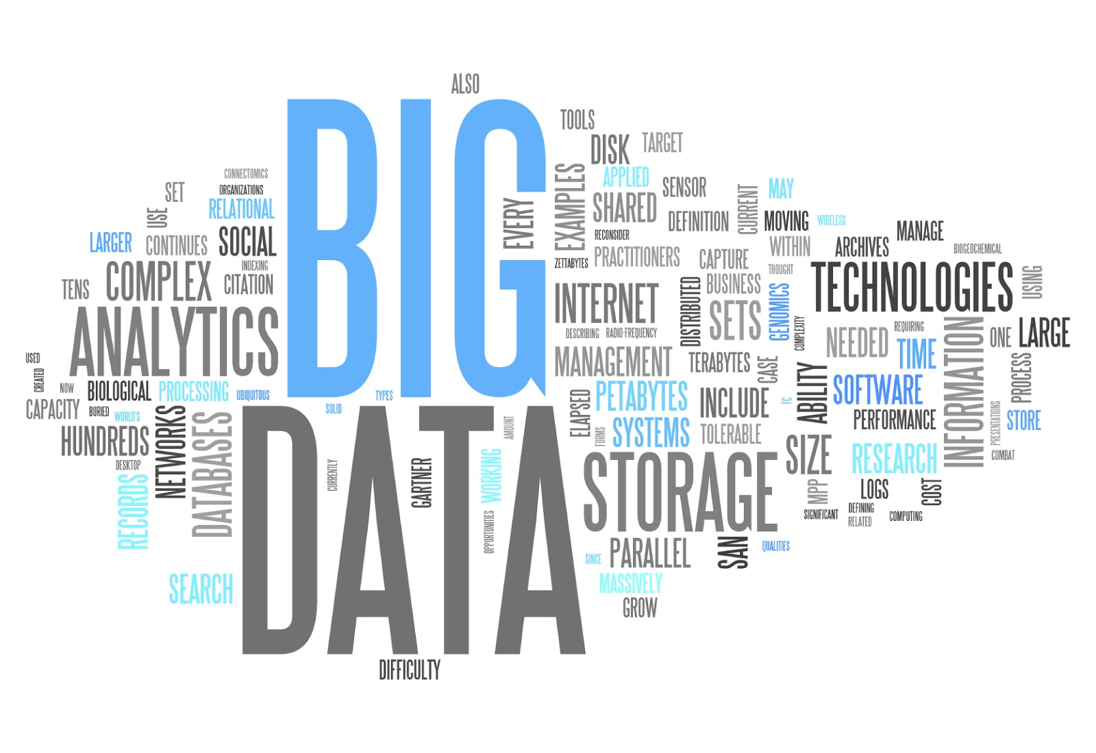 EIOPA SEEKS EVIDENCE ON THE USE OF BIG DATA | ASFALISINET