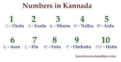 numbers in Kannada